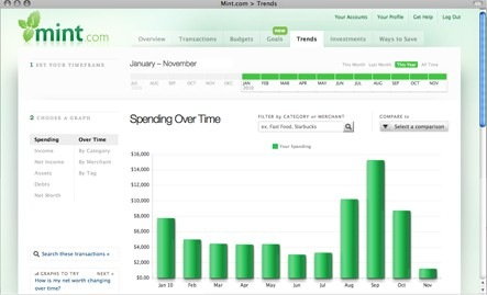 Mint free personal finance software